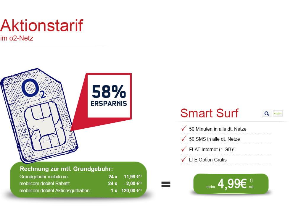 Gut 401500 Zertifiziert Seit 09032012 Zertifizierter Shop Smart